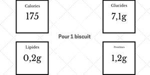 macros-biscuits